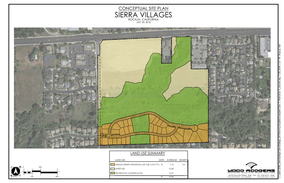 Sierra Villages - Land Use Summary