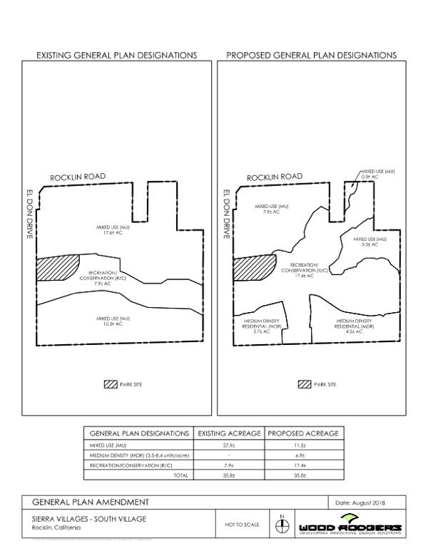Sierra Villages - South General Plan Amendment
